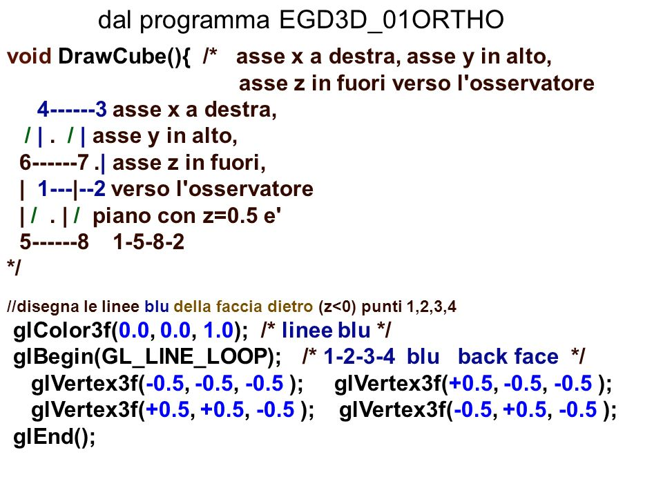 dal programma EGD3D_01ORTHO