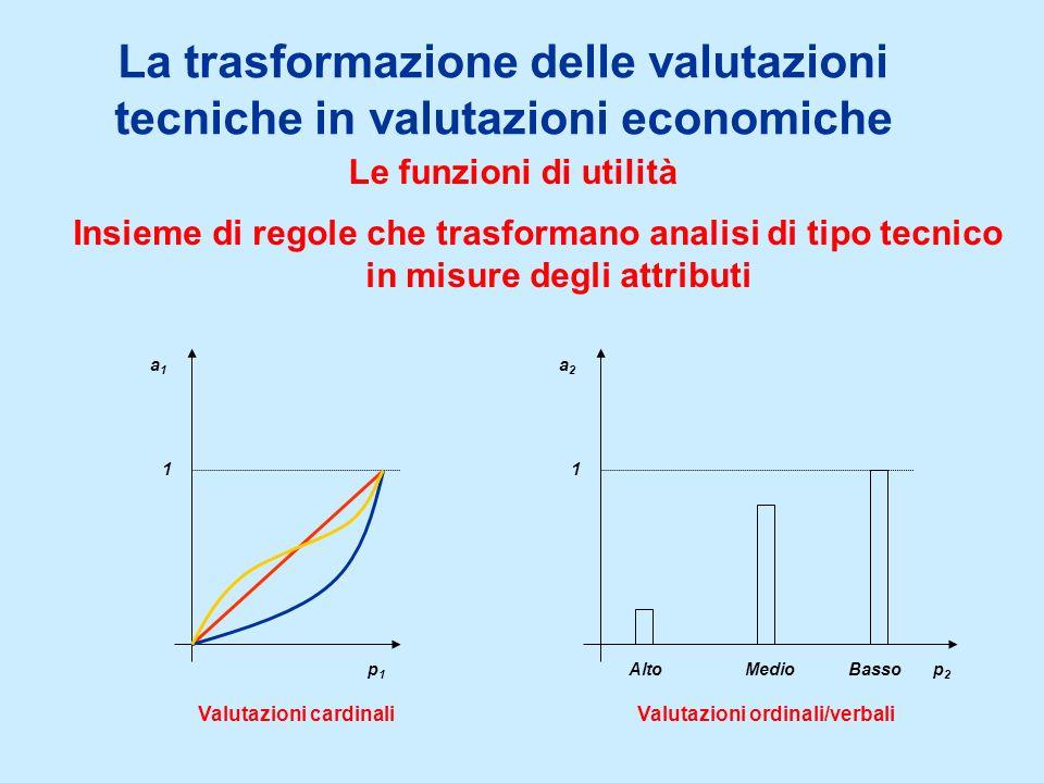 La trasformazione delle valutazioni tecniche in valutazioni economiche
