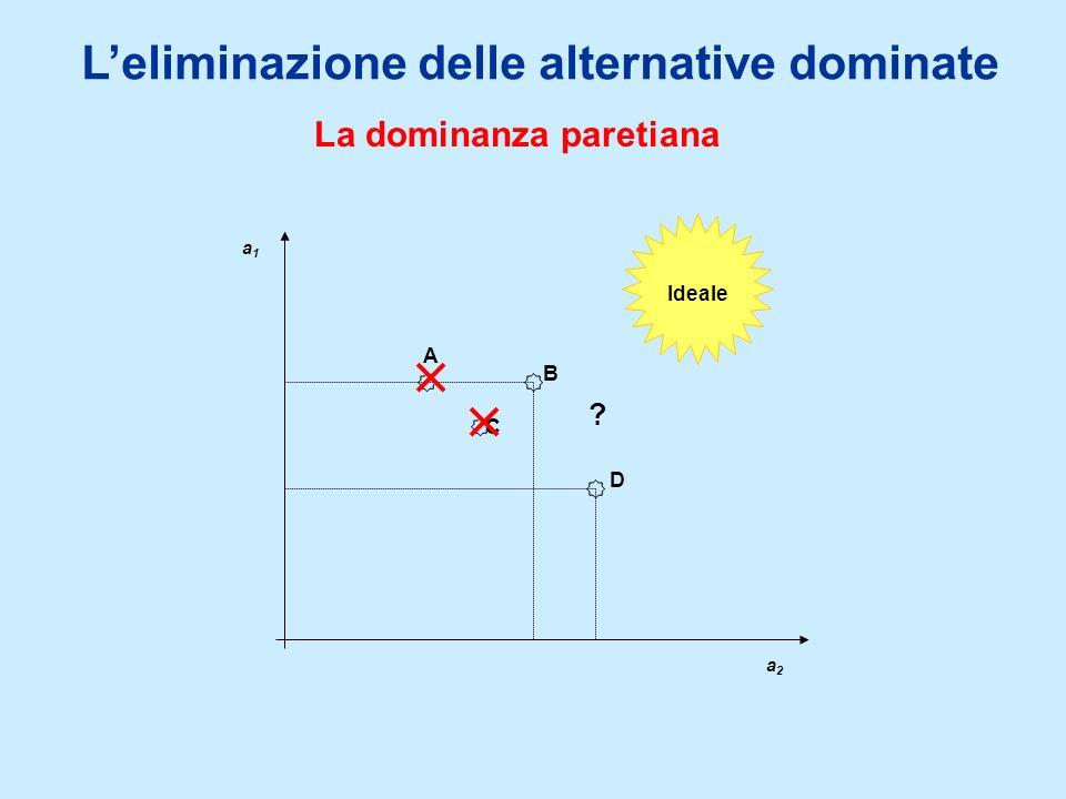 L'eliminazione delle alternative dominate La dominanza paretiana