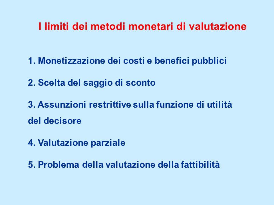 I limiti dei metodi monetari di valutazione