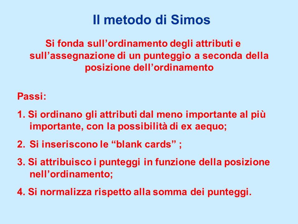 Il metodo di Simos Si fonda sull'ordinamento degli attributi e sull'assegnazione di un punteggio a seconda della posizione dell'ordinamento.
