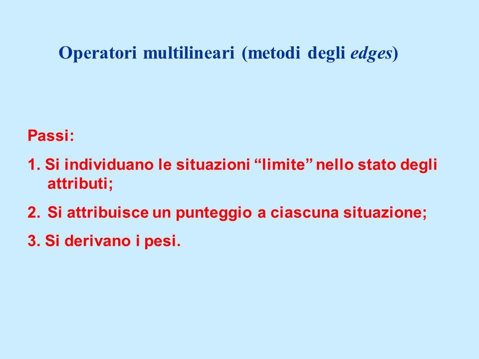 Operatori multilineari (metodi degli edges)