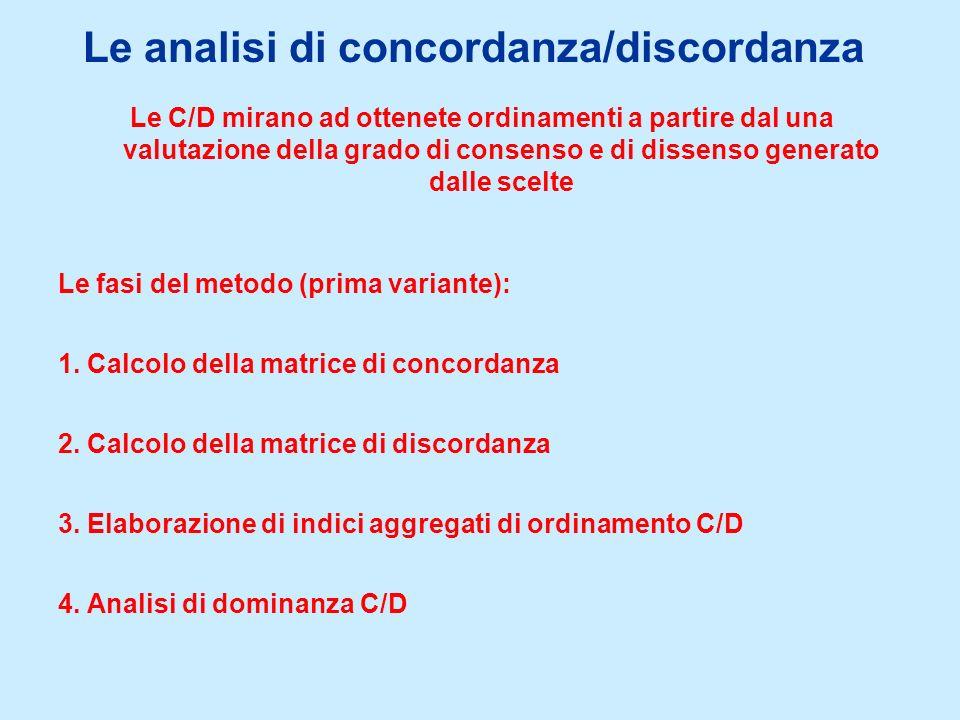 Le analisi di concordanza/discordanza