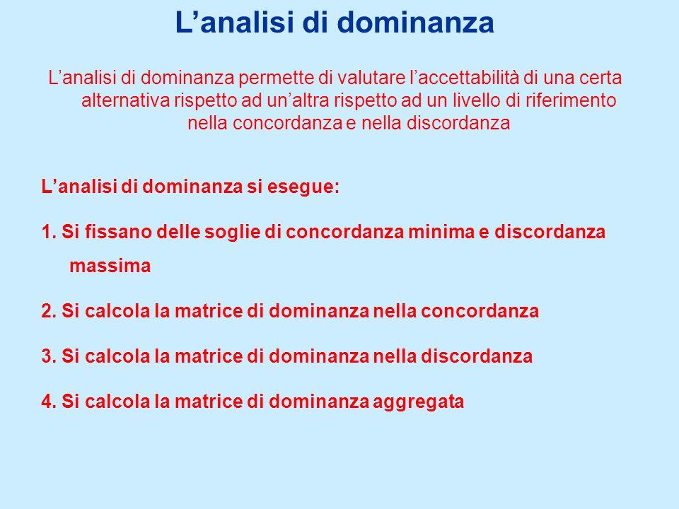L'analisi di dominanza