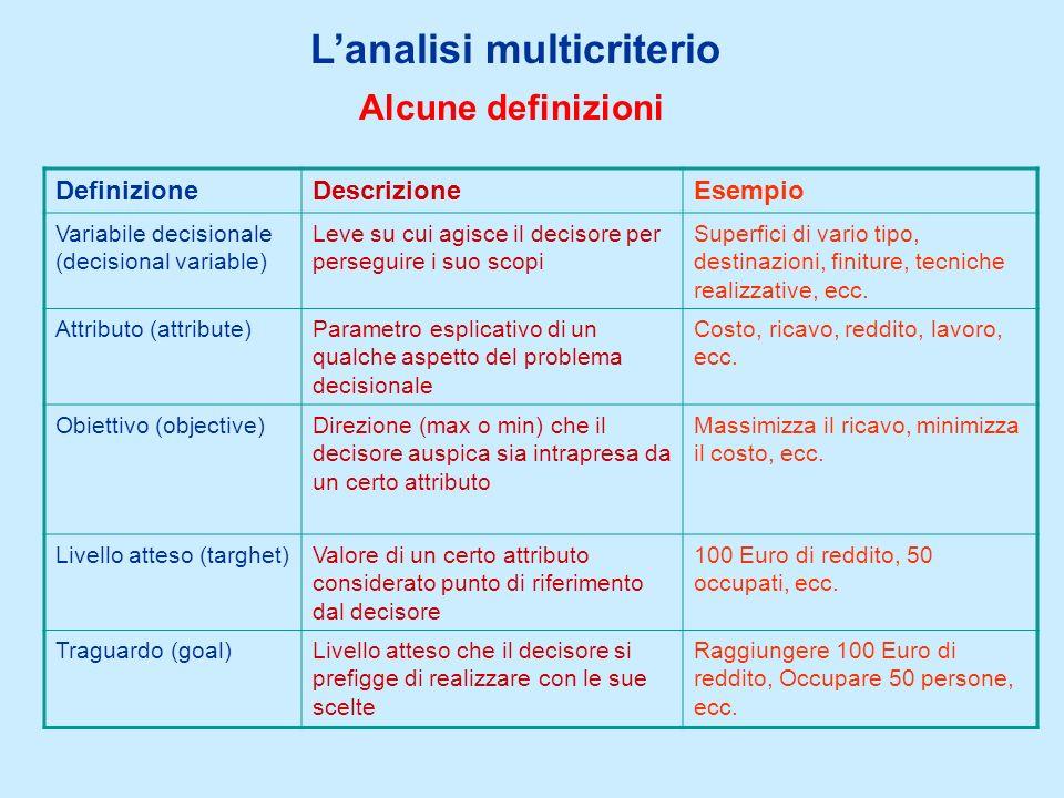 L'analisi multicriterio