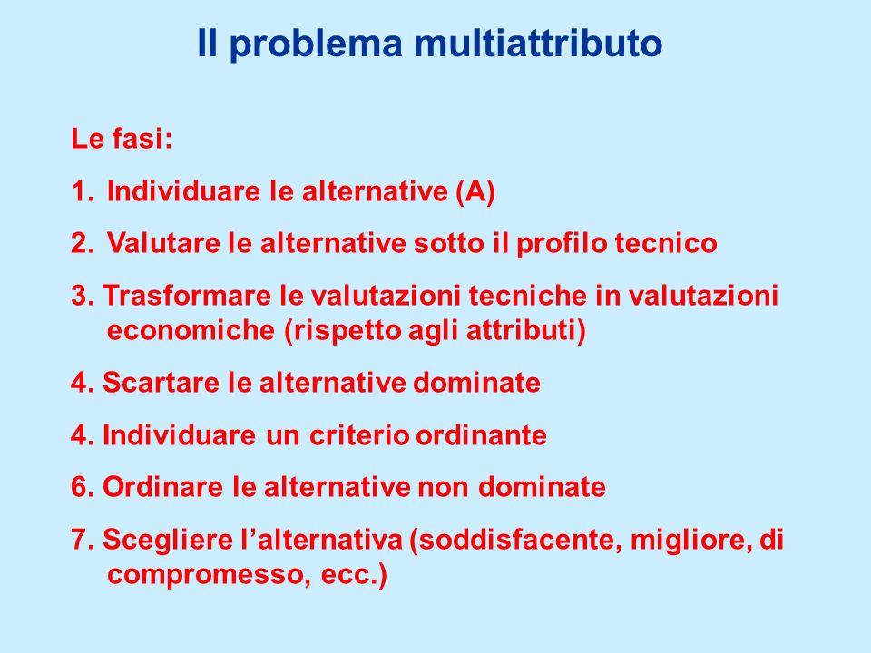 Il problema multiattributo
