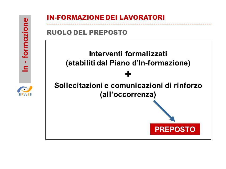 Interventi formalizzati (stabiliti dal Piano d'In-formazione) +