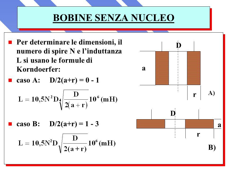 BOBINE SENZA NUCLEO Per determinare le dimensioni, il numero di spire N e l'induttanza L si usano le formule di Korndoerfer: