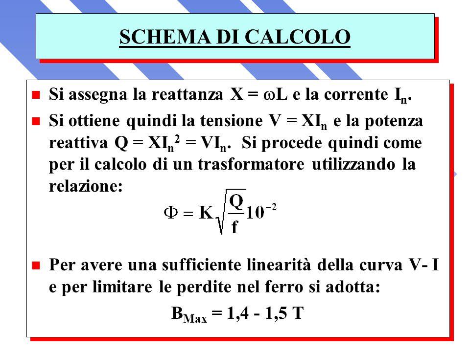 SCHEMA DI CALCOLO Si assegna la reattanza X = L e la corrente In.