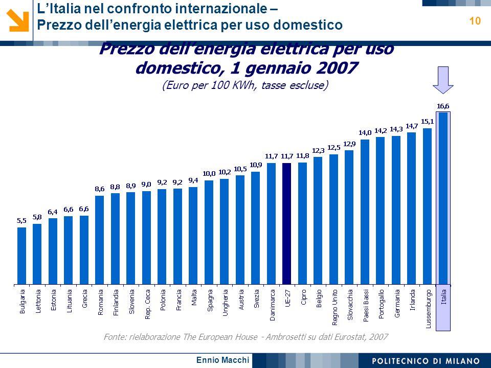 Prezzo dell'energia elettrica per uso domestico, 1 gennaio 2007
