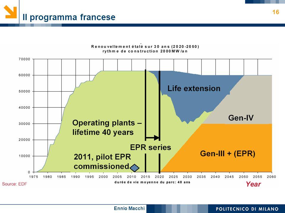 Il programma francese