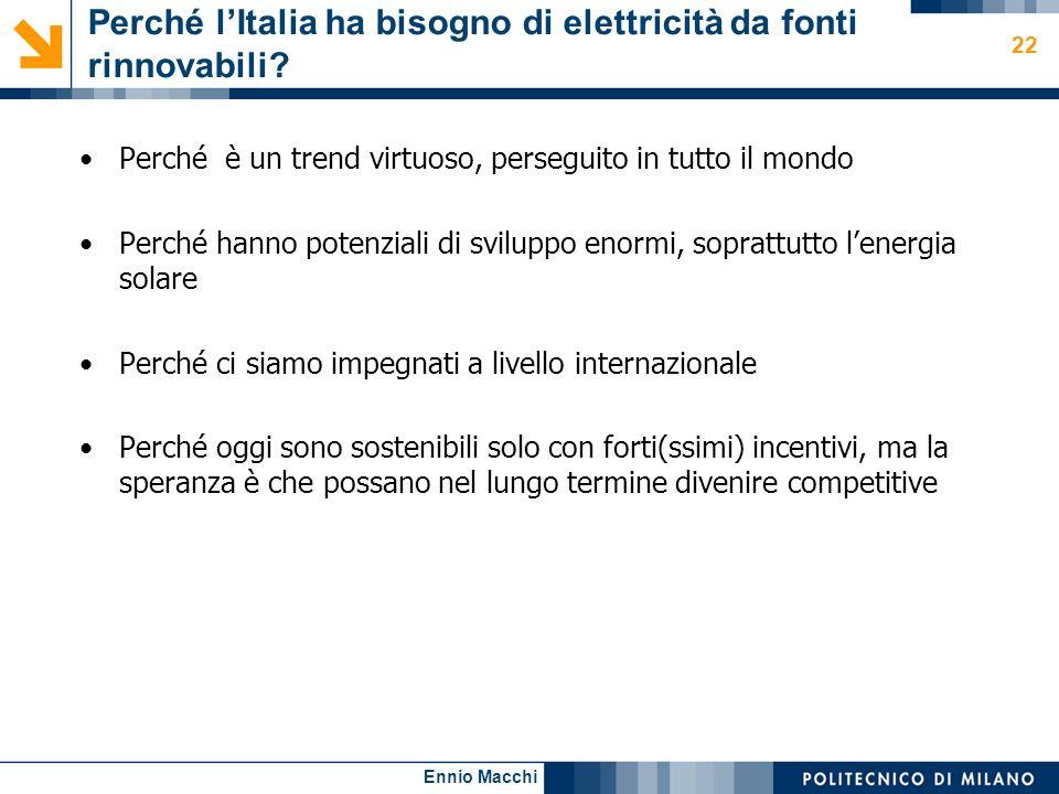 Perché l'Italia ha bisogno di elettricità da fonti rinnovabili