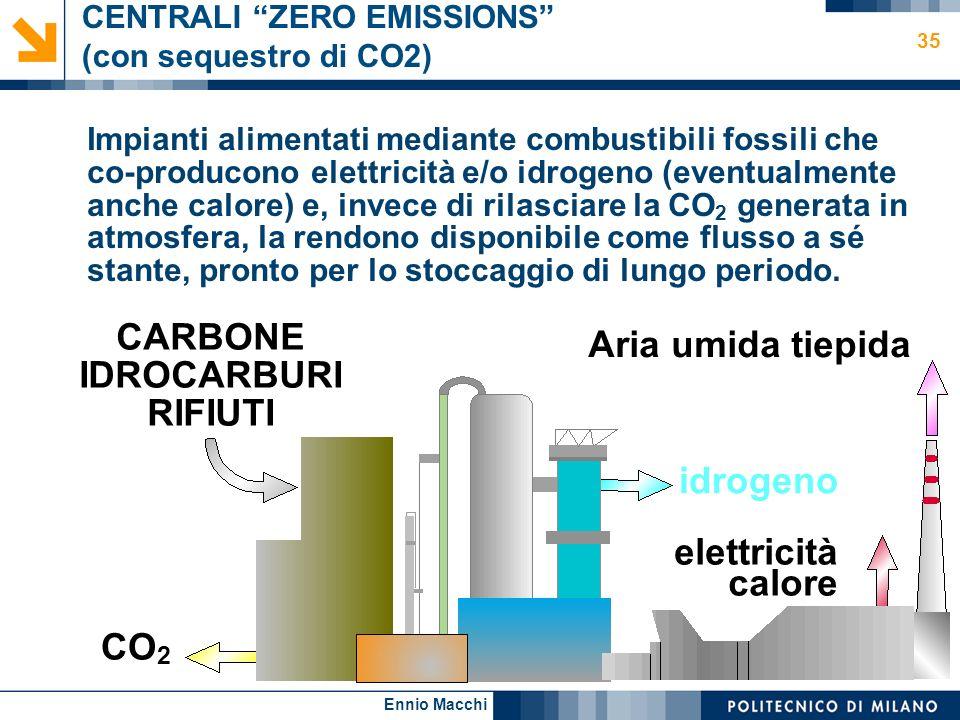 CARBONE IDROCARBURI RIFIUTI Aria umida tiepida idrogeno CO2