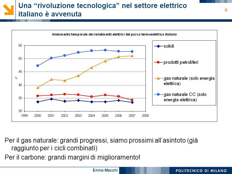 Una rivoluzione tecnologica nel settore elettrico italiano è avvenuta