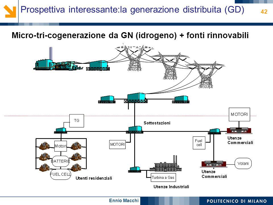 Prospettiva interessante:la generazione distribuita (GD)