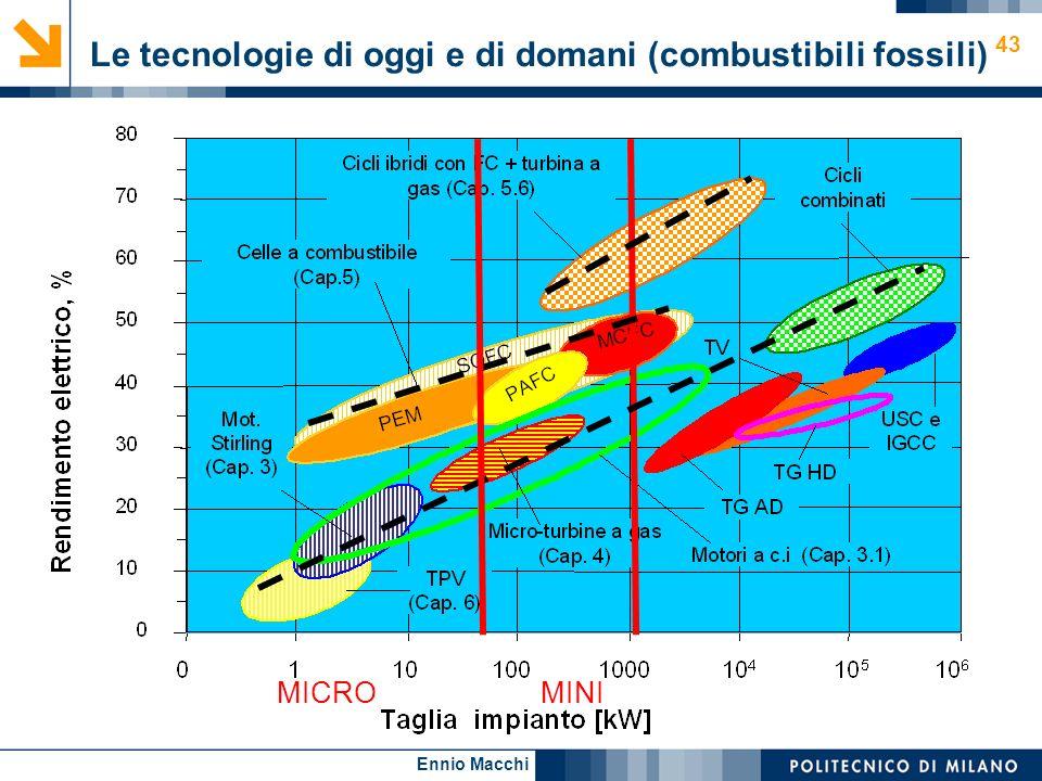 Le tecnologie di oggi e di domani (combustibili fossili)