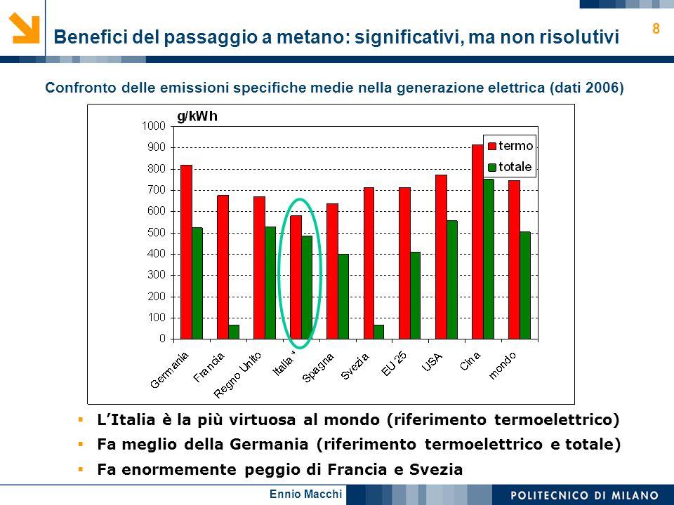 Benefici del passaggio a metano: significativi, ma non risolutivi