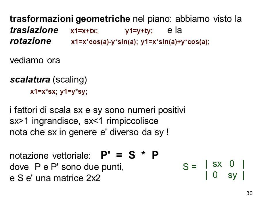 rotazione x1=x*cos(a)-y*sin(a); y1=x*sin(a)+y*cos(a); vediamo ora