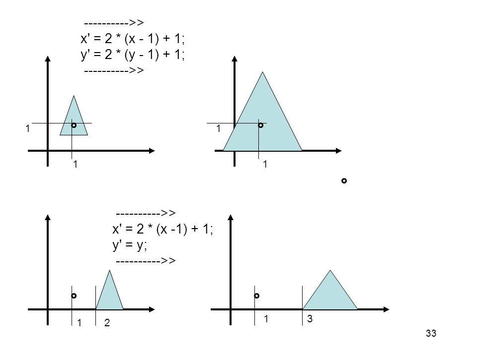 ---------->> x = 2 * (x - 1) + 1; y = 2 * (y - 1) + 1;