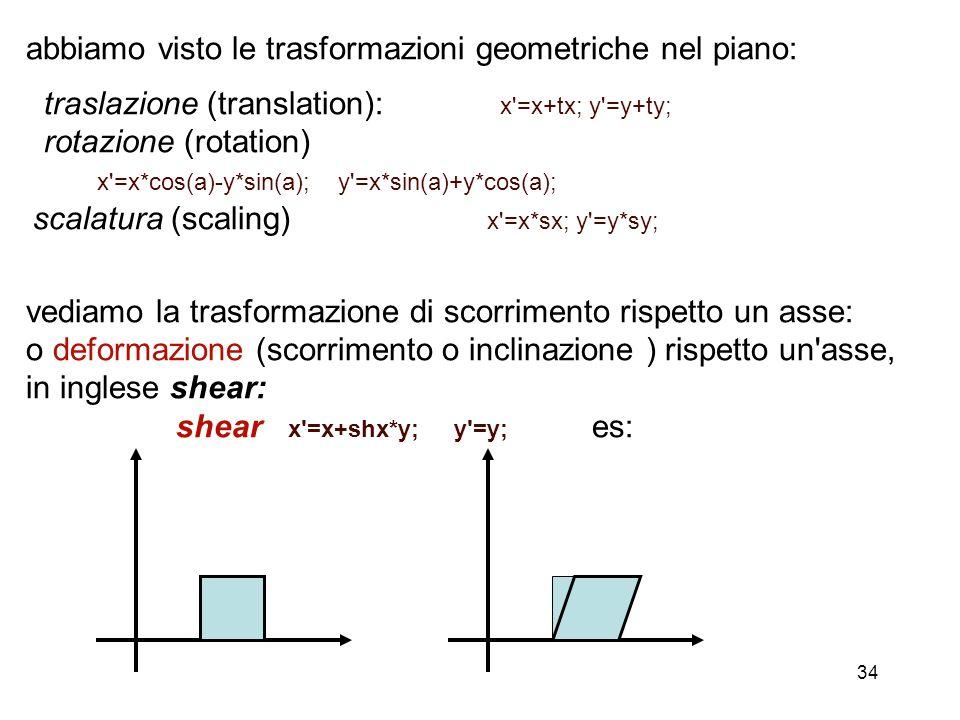 abbiamo visto le trasformazioni geometriche nel piano: