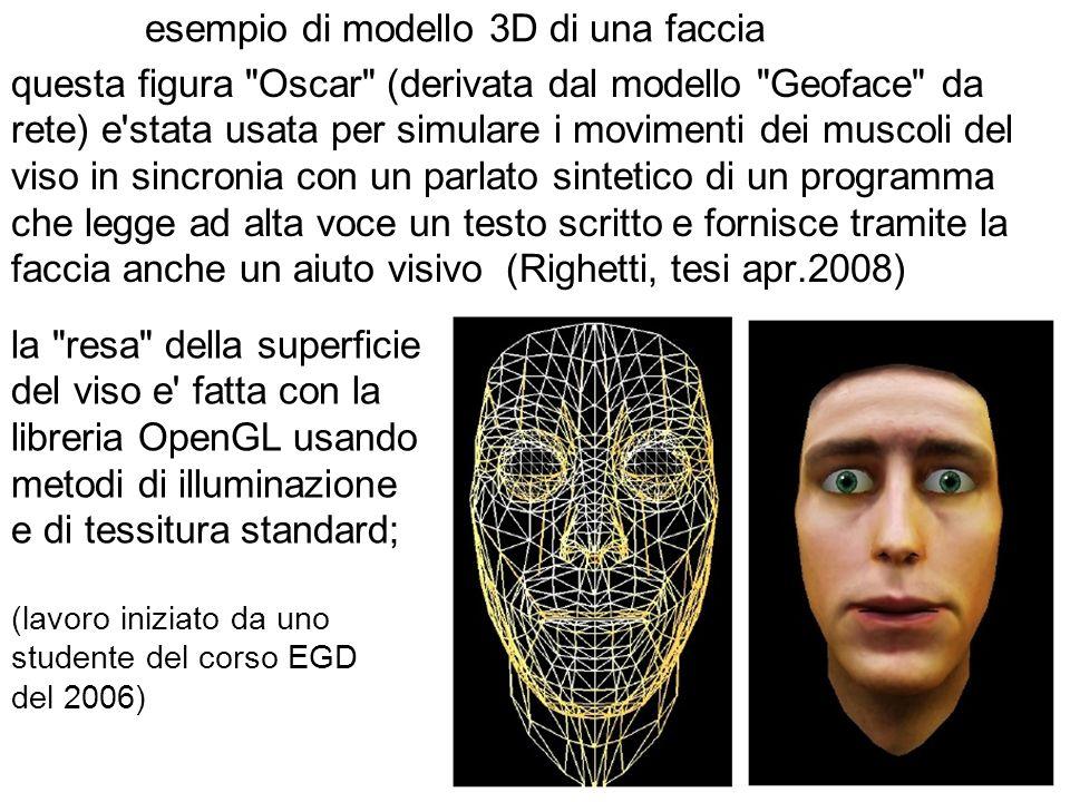 esempio di modello 3D di una faccia