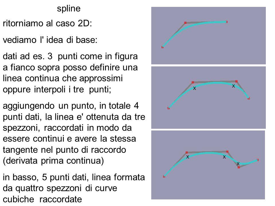 dati ad es. 3 punti come in figura