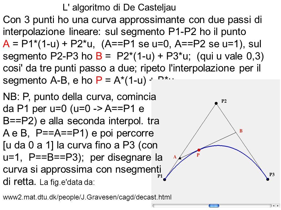 L algoritmo di De Casteljau