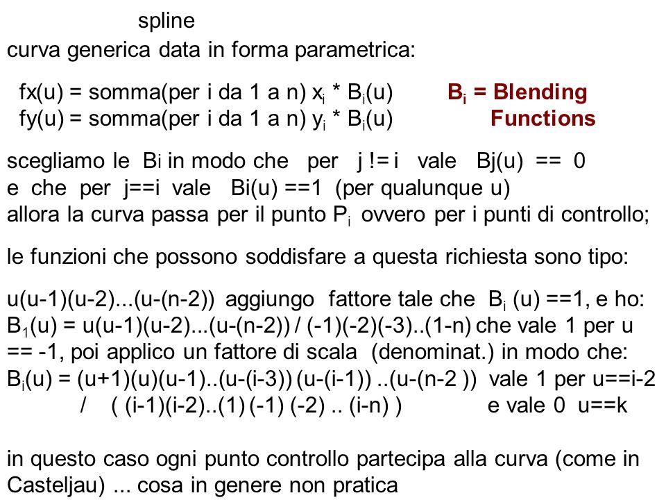 spline curva generica data in forma parametrica: fx(u) = somma(per i da 1 a n) xi * Bi(u) Bi = Blending.