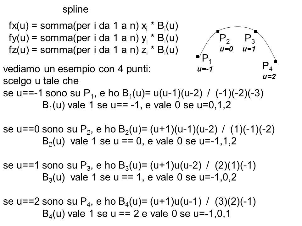 fx(u) = somma(per i da 1 a n) xi * Bi(u)