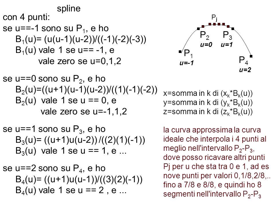 B1(u)= (u(u-1)(u-2))/((-1)(-2)(-3)) B1(u) vale 1 se u== -1, e