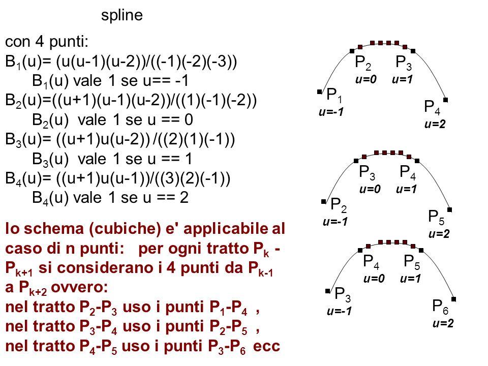 B1(u)= (u(u-1)(u-2))/((-1)(-2)(-3)) B1(u) vale 1 se u== -1