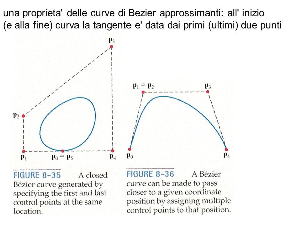 una proprieta delle curve di Bezier approssimanti: all inizio