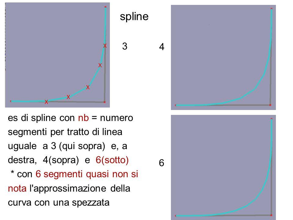 spline 3 4 es di spline con nb = numero segmenti per tratto di linea