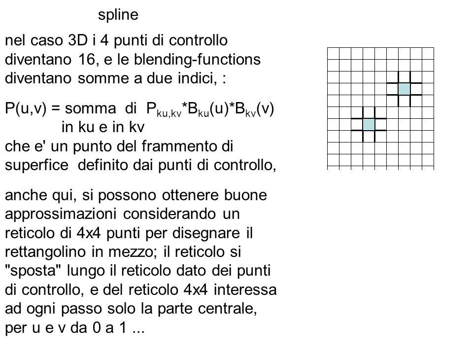 spline nel caso 3D i 4 punti di controllo diventano 16, e le blending-functions diventano somme a due indici, :