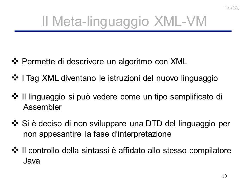 Il Meta-linguaggio XML-VM