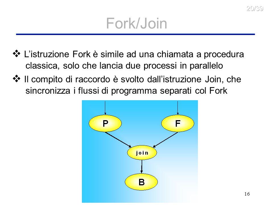 Fork/Join L'istruzione Fork è simile ad una chiamata a procedura