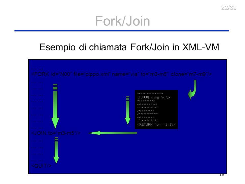 Fork/Join Esempio di chiamata Fork/Join in XML-VM 22/39 … …