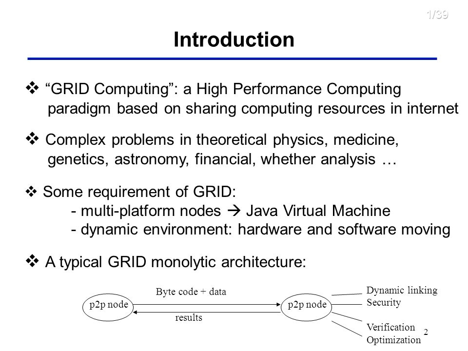 Introduction GRID Computing : a High Performance Computing
