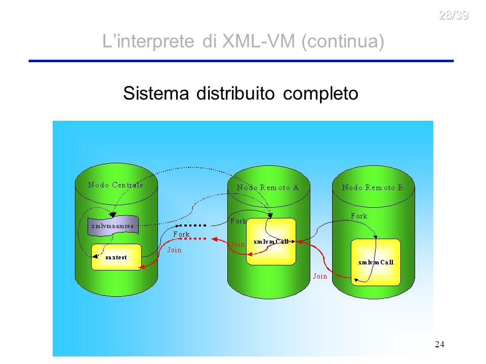 L'interprete di XML-VM (continua)