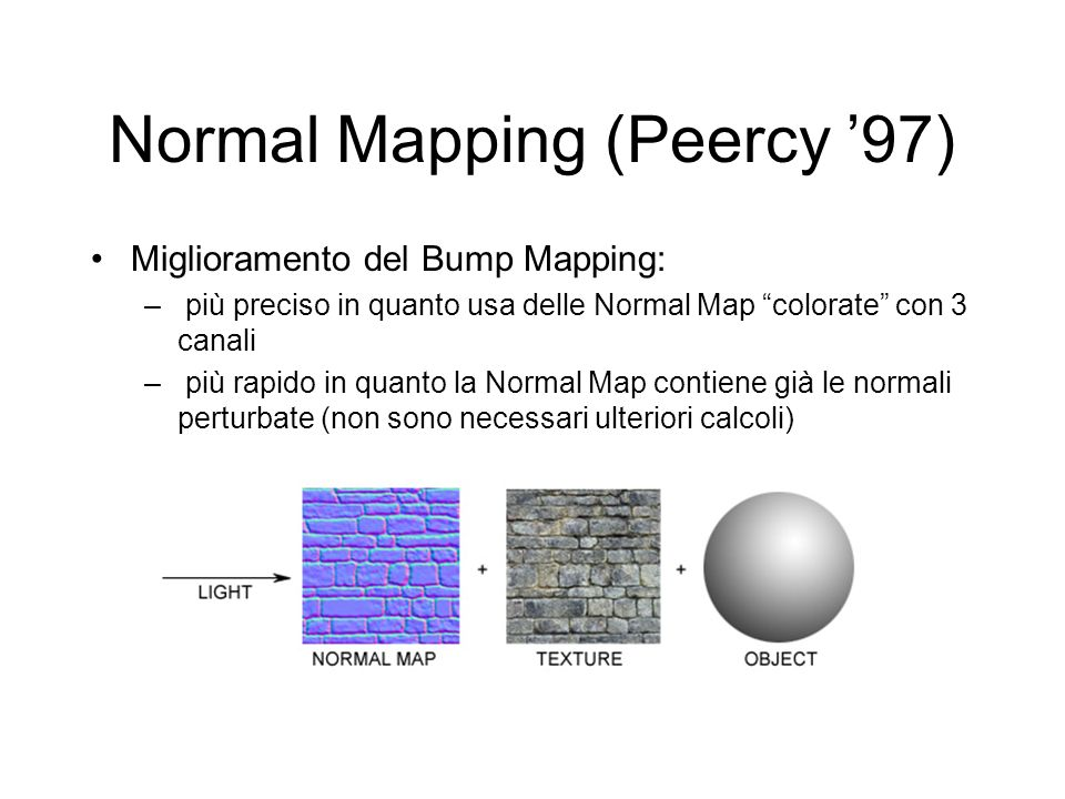 Normal Mapping (Peercy '97)