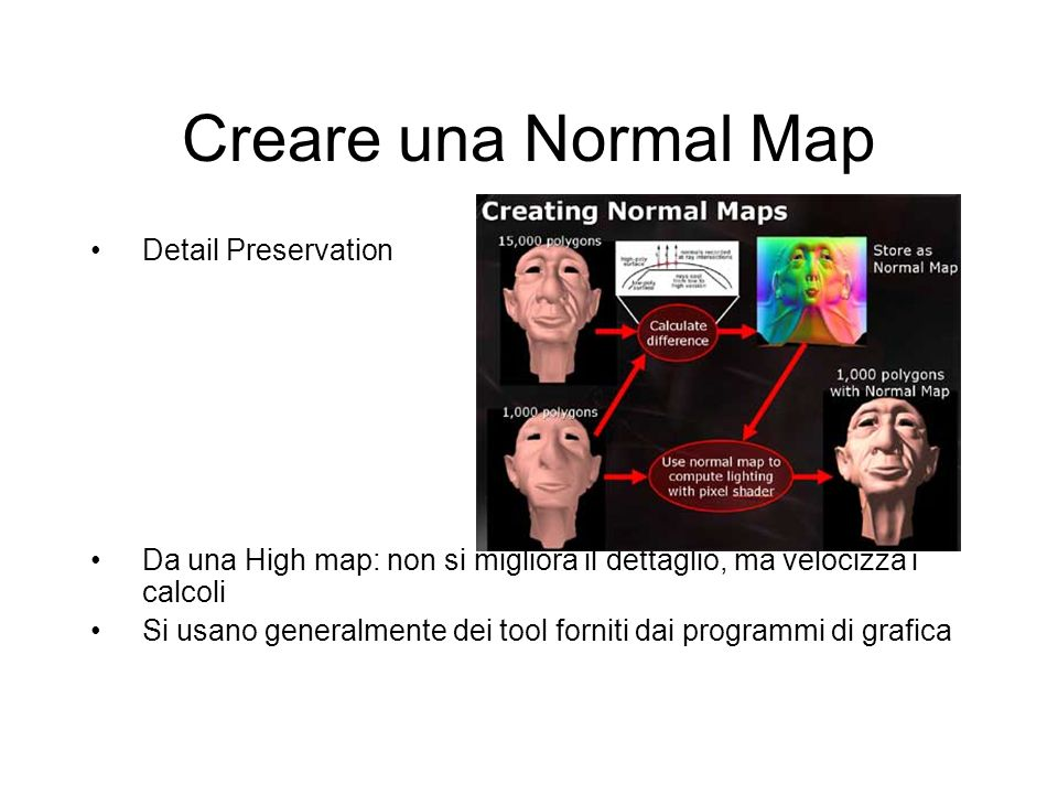 Creare una Normal Map Detail Preservation