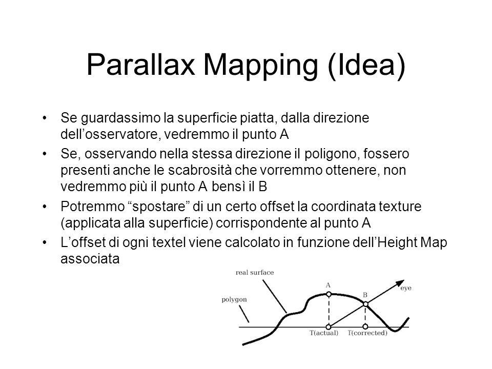 Parallax Mapping (Idea)