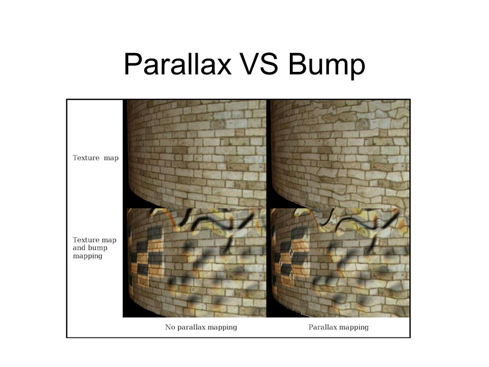 Parallax VS Bump