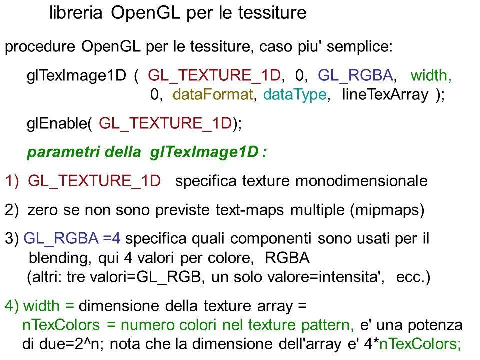 libreria OpenGL per le tessiture