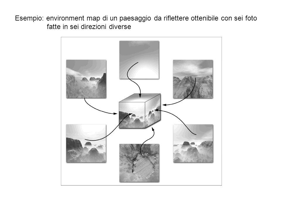 Esempio: environment map di un paesaggio da riflettere ottenibile con sei foto