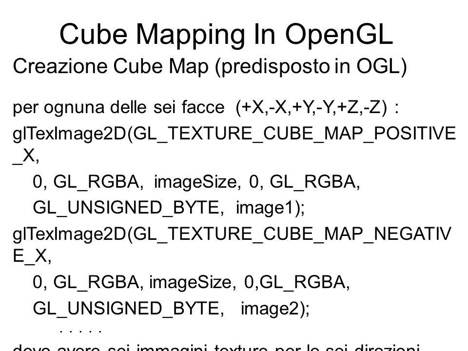 Cube Mapping In OpenGL Creazione Cube Map (predisposto in OGL)
