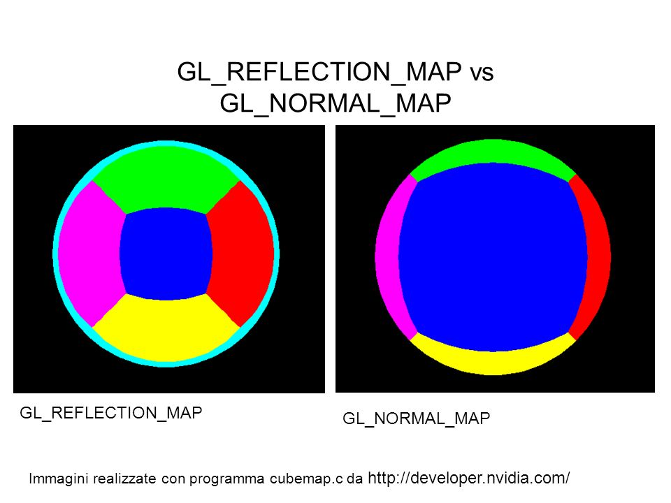 GL_REFLECTION_MAP vs GL_NORMAL_MAP