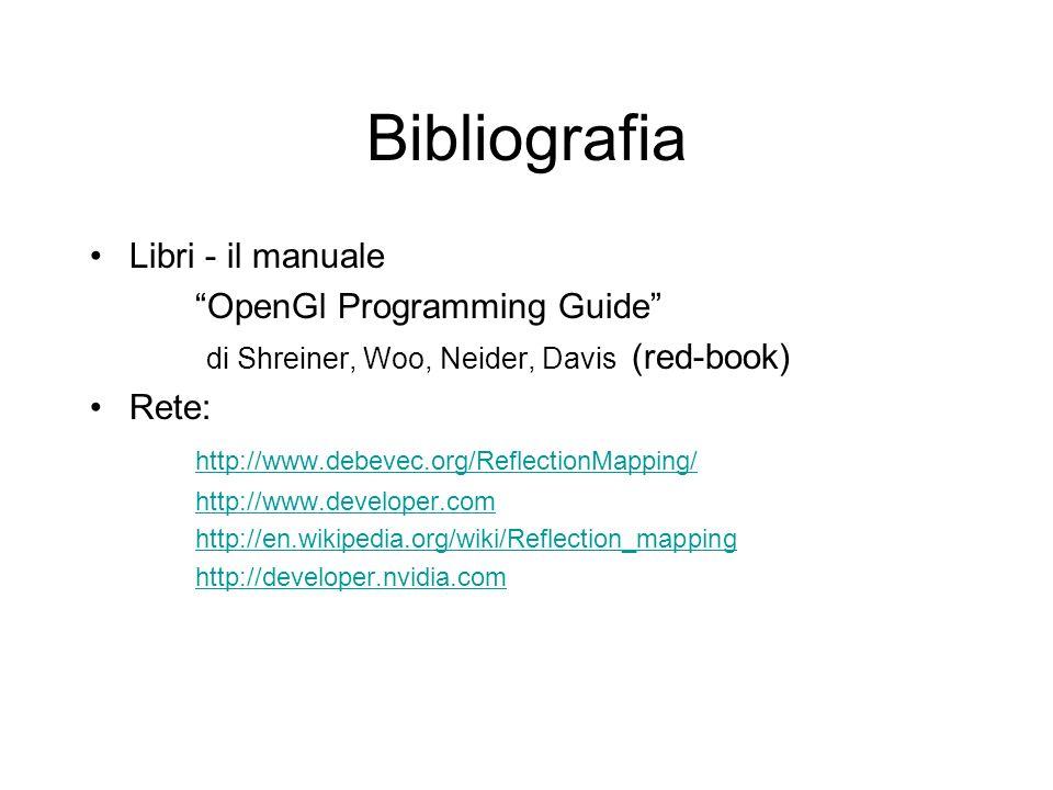 Bibliografia Libri - il manuale OpenGl Programming Guide