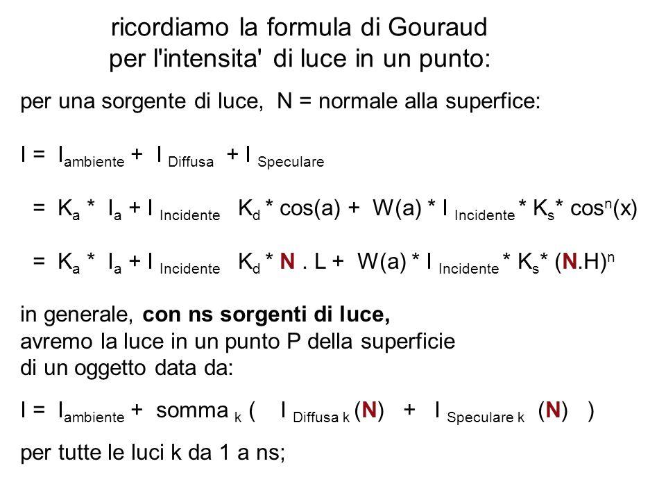 ricordiamo la formula di Gouraud per l intensita di luce in un punto: