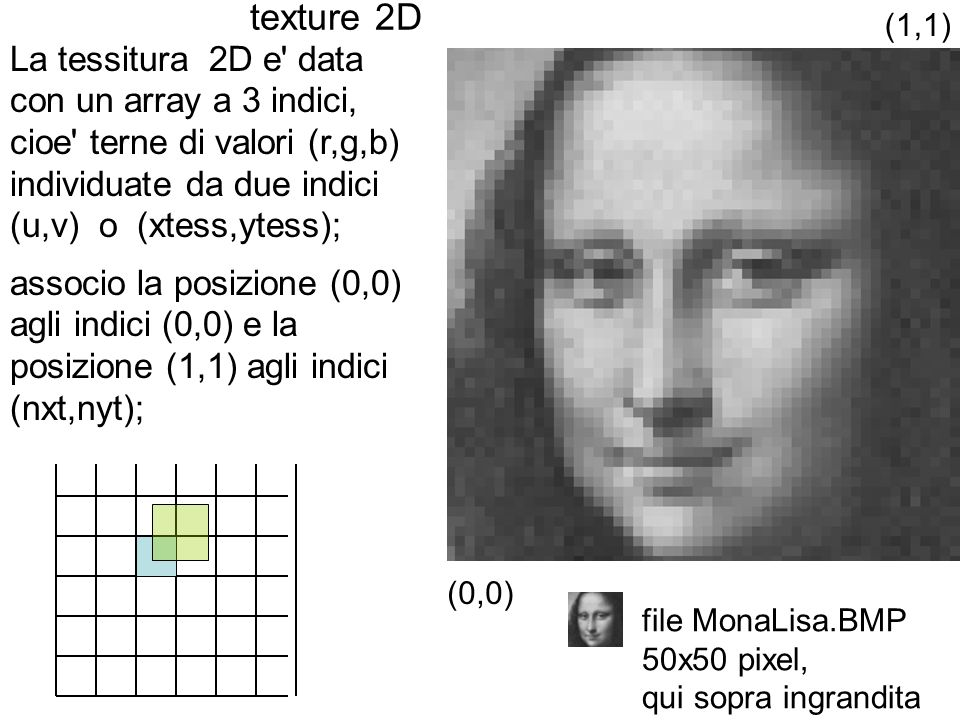 texture 2D (1,1) La tessitura 2D e data con un array a 3 indici, cioe terne di valori (r,g,b) individuate da due indici (u,v) o (xtess,ytess);